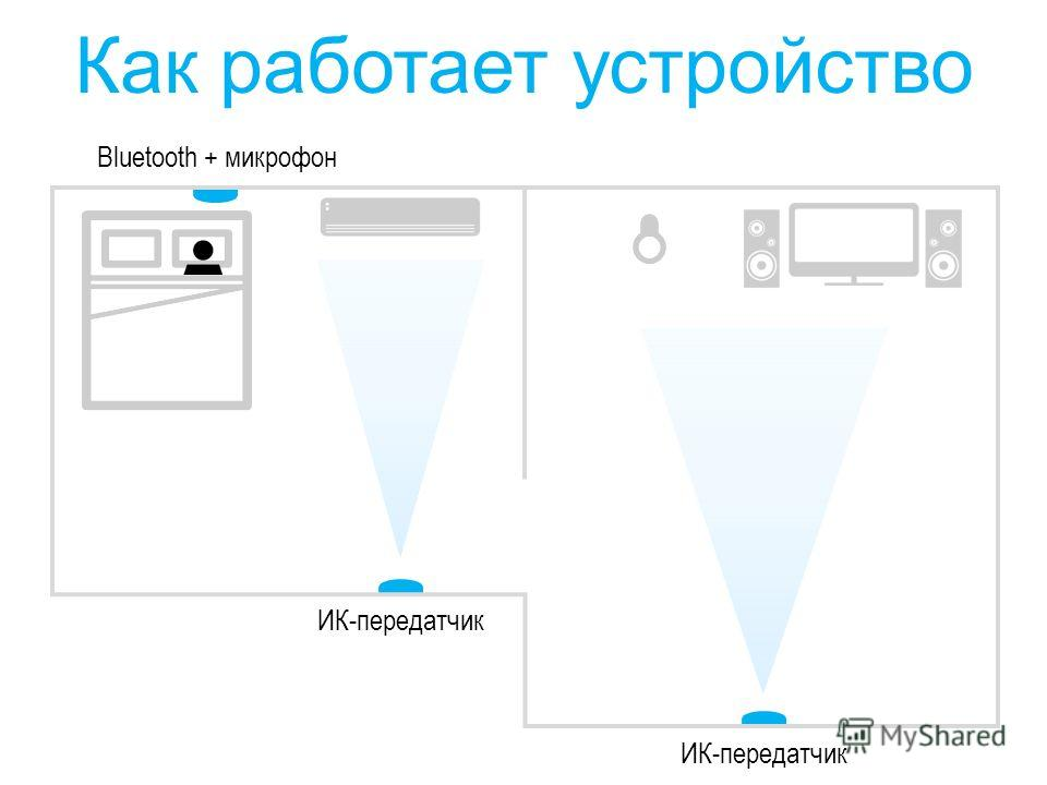 Bluetooth + микрофон ИК-передатчик