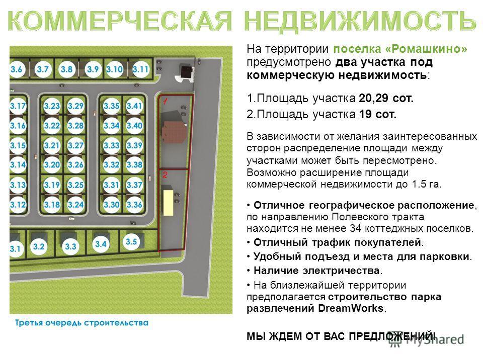 На территории поселка «Ромашкино» предусмотрено два участка под коммерческую недвижимость: 1. Площадь участка 20,29 сот. 2. Площадь участка 19 сот. В зависимости от желания заинтересованных сторон распределение площади между участками может быть пере
