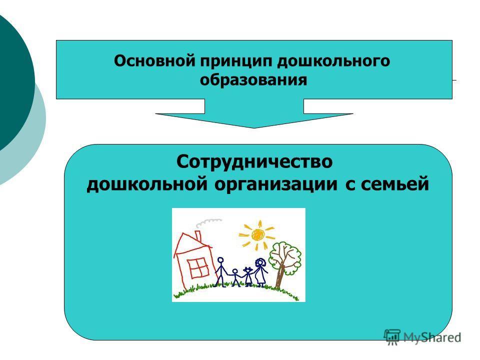 Основной принцип дошкольного образования Сотрудничество дошкольной организации с семьей
