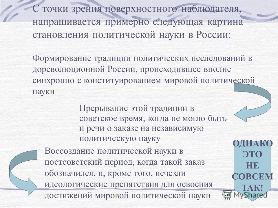 5. Политическая наука в России Становление с пустого места?