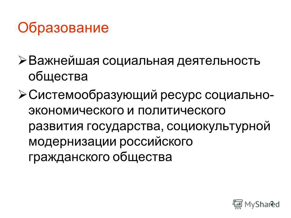 222 Образование Важнейшая социальная деятельность общества Системообразующий ресурс социально- экономического и политического развития государства, социокультурной модернизации российского гражданского общества