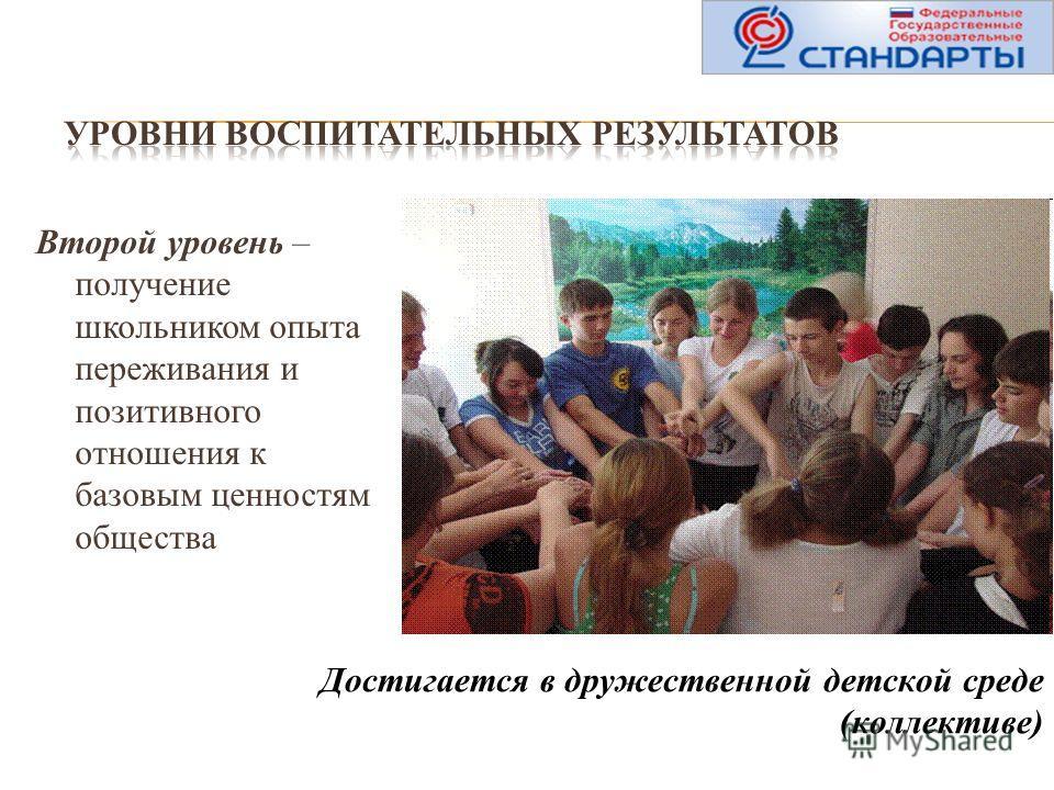 Второй уровень – получение школьником опыта переживания и позитивного отношения к базовым ценностям общества Достигается в дружественной детской среде (коллективе)
