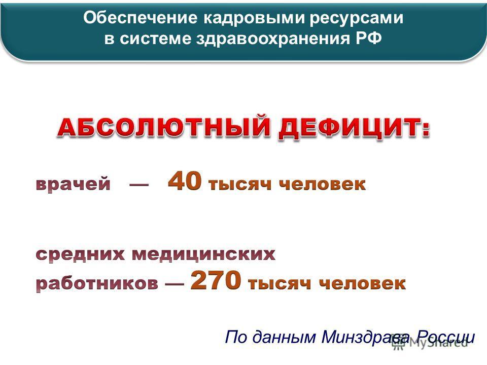 По данным Минздрава России Обеспечение кадровыми ресурсами в системе здравоохранения РФ Обеспечение кадровыми ресурсами в системе здравоохранения РФ