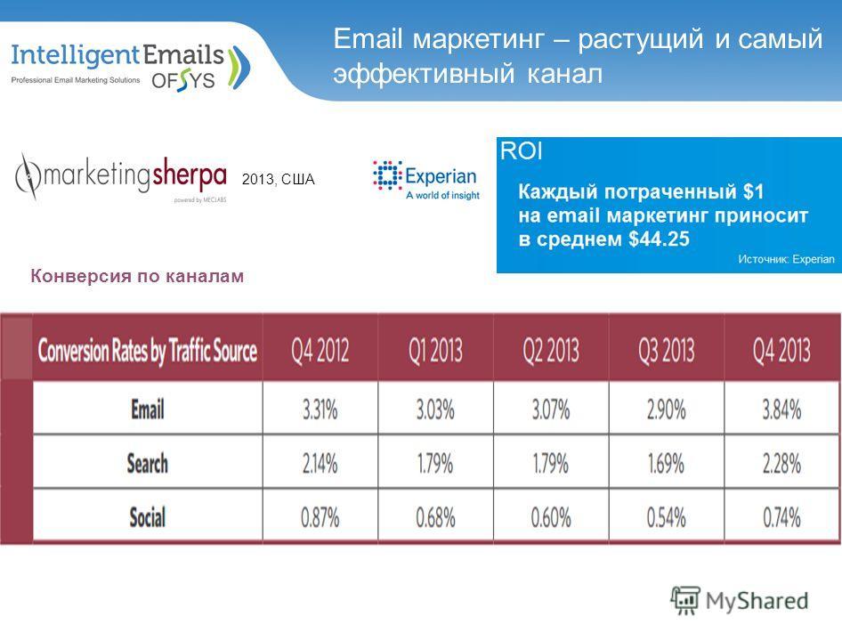 Email маркетинг – растущий и самый эффективный канал 2013, США Конверсия по каналам