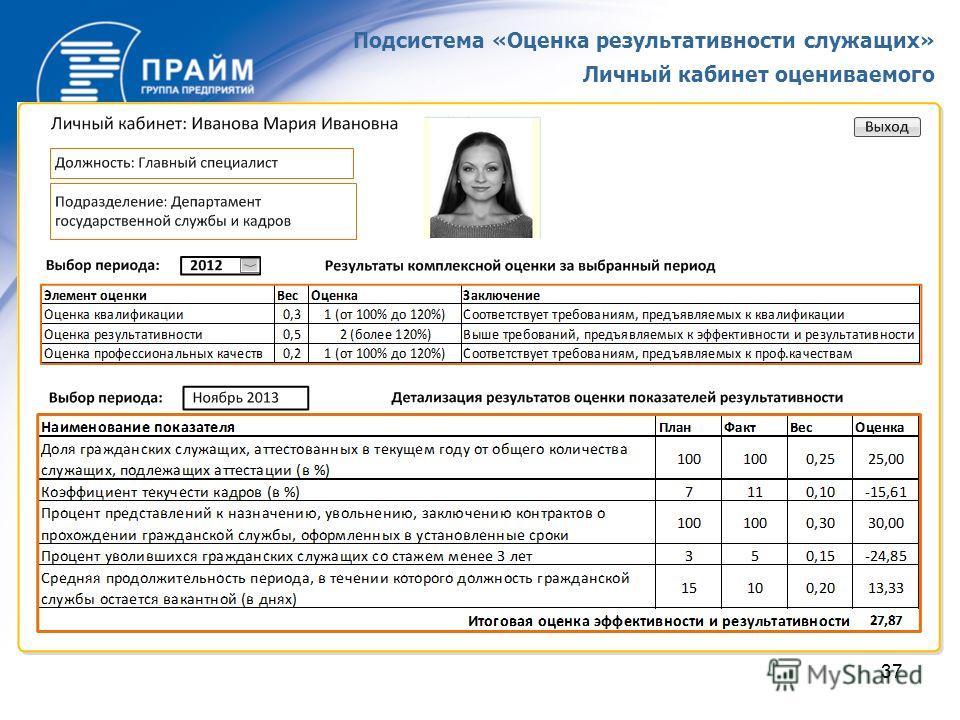 Подсистема «Оценка результативности служащих» Личный кабинет оцениваемого 37