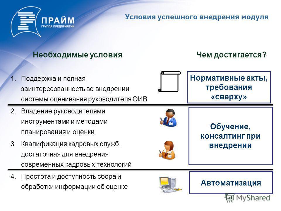 1. Поддержка и полная заинтересованность во внедрении системы оценивания руководителя ОИВ 2. Владение руководителями инструментами и методами планирования и оценки 3. Квалификация кадровых служб, достаточная для внедрения современных кадровых техноло