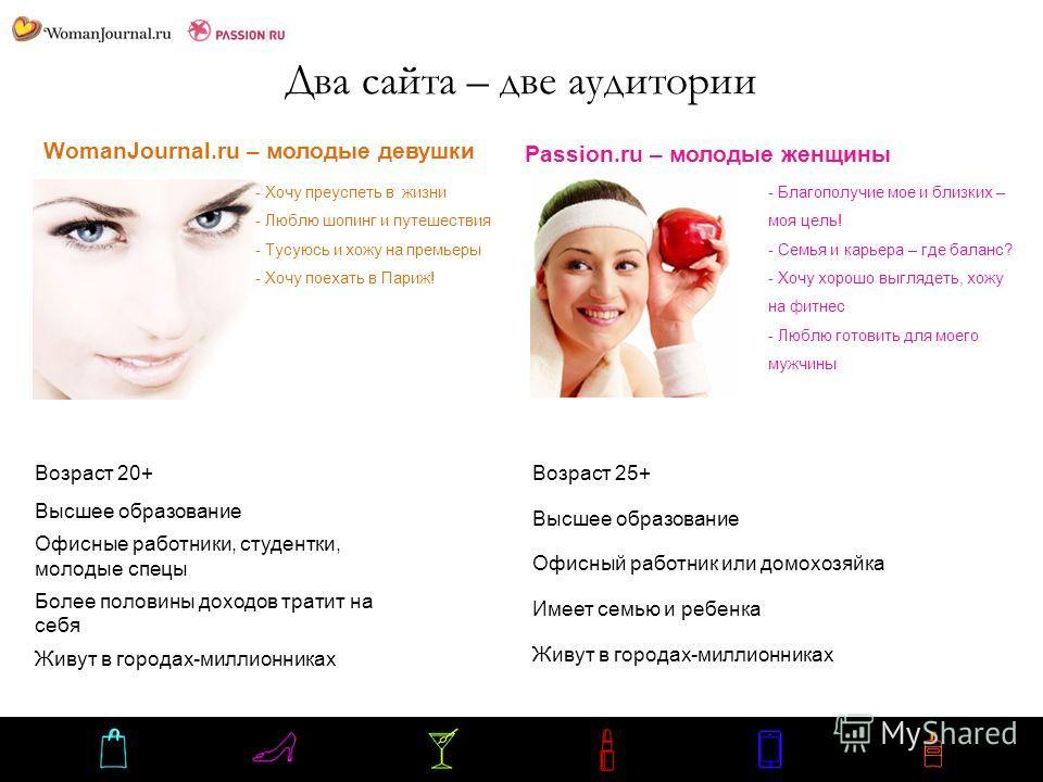 Два сайта – две аудитории WomanJournal.ru – молодые девушки Passion.ru – молодые женщины Возраст 20+ Высшее образование Офисные работники, студентки, молодые спецы Более половины доходов тратит на себя Живут в городах-миллионниках Возраст 25+ Высшее
