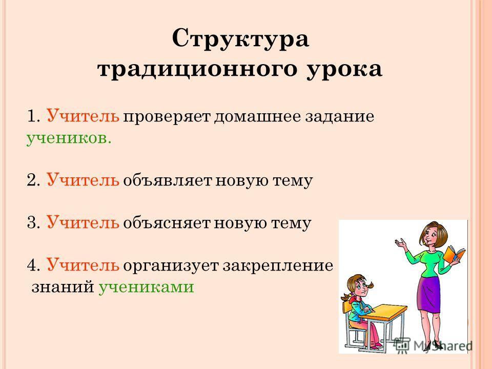 Структура традиционного урока 1. Учитель проверяет домашнее задание учеников. 2. Учитель объявляет новую тему 3. Учитель объясняет новую тему 4. Учитель организует закрепление знаний учениками