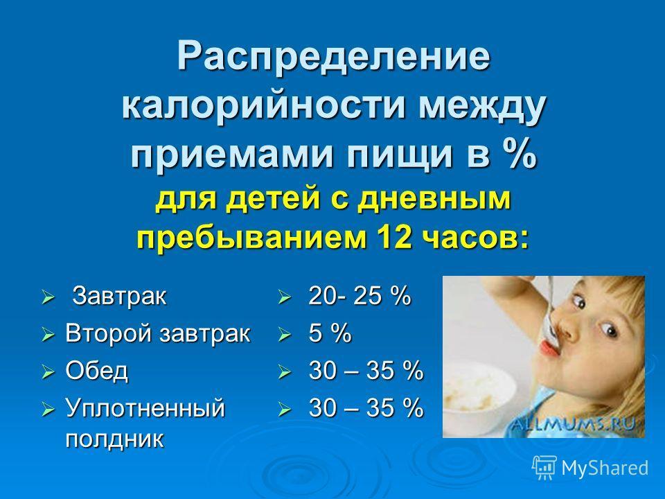Распределение калорийности между приемами пищи в % для детей с дневным пребыванием 12 часов: Завтрак Завтрак Второй завтрак Второй завтрак Обед Обед Уплотненный полдник Уплотненный полдник 20- 25 % 20- 25 % 5 % 5 % 30 – 35 % 30 – 35 %