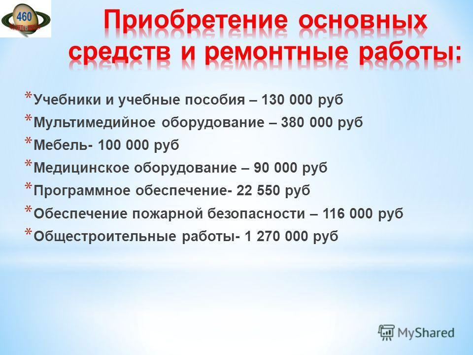 * Учебники и учебные пособия – 130 000 руб * Мультимедийное оборудование – 380 000 руб * Мебель- 100 000 руб * Медицинское оборудование – 90 000 руб * Программное обеспечение- 22 550 руб * Обеспечение пожарной безопасности – 116 000 руб * Общестроите