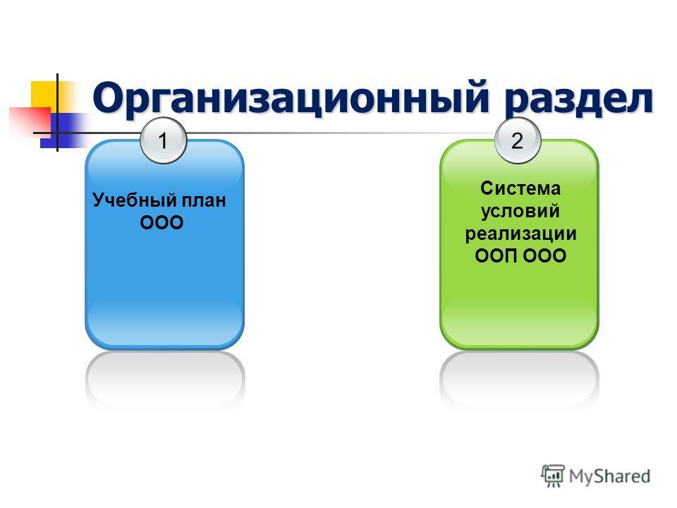 Организационный раздел 12 Система условий реализации ООП ООО Учебный план ООО
