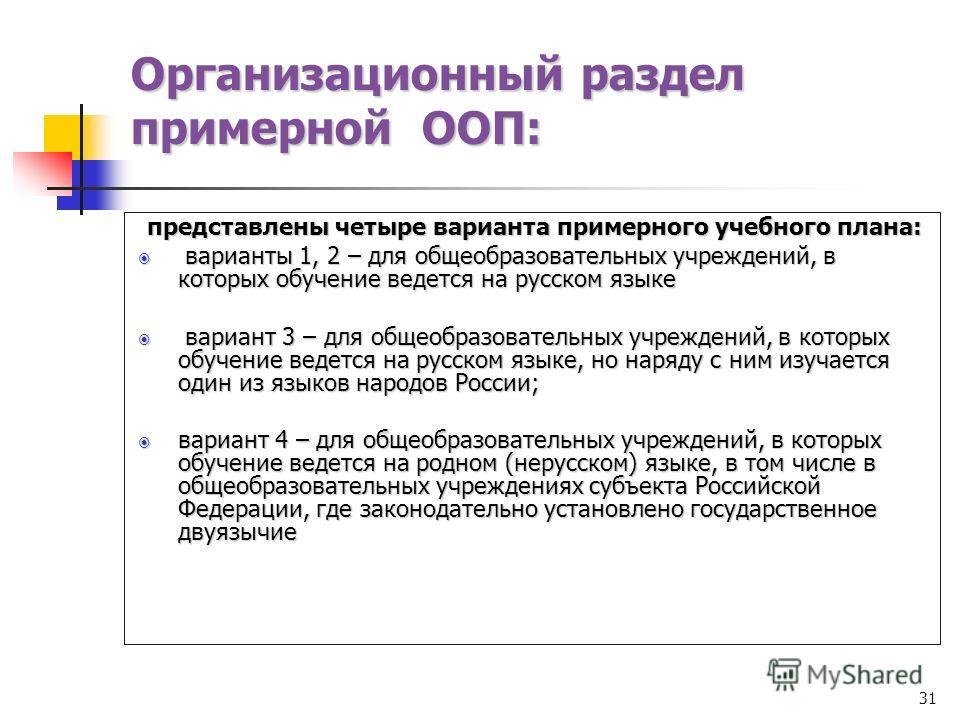 Организационный раздел примерной ООП: представлены четыре варианта примерного учебного плана: варианты 1, 2 – для общеобразовательных учреждений, в которых обучение ведется на русском языке варианты 1, 2 – для общеобразовательных учреждений, в которы