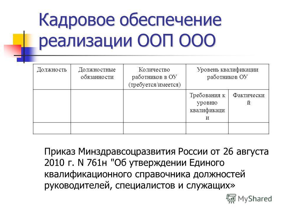 Кадровое обеспечение реализации ООП ООО Приказ Mинздравсоцразвития России от 26 августа 2010 г. N 761 н