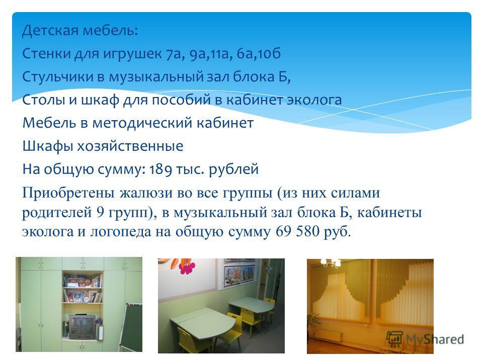 Детская мебель: Стенки для игрушек 7 а, 9 а,11 а, 6 а,10 б Стульчики в музыкальный зал блока Б, Столы и шкаф для пособий в кабинет эколога Мебель в методический кабинет Шкафы хозяйственные На общую сумму: 189 тыс. рублей Приобретены жалюзи во все гру