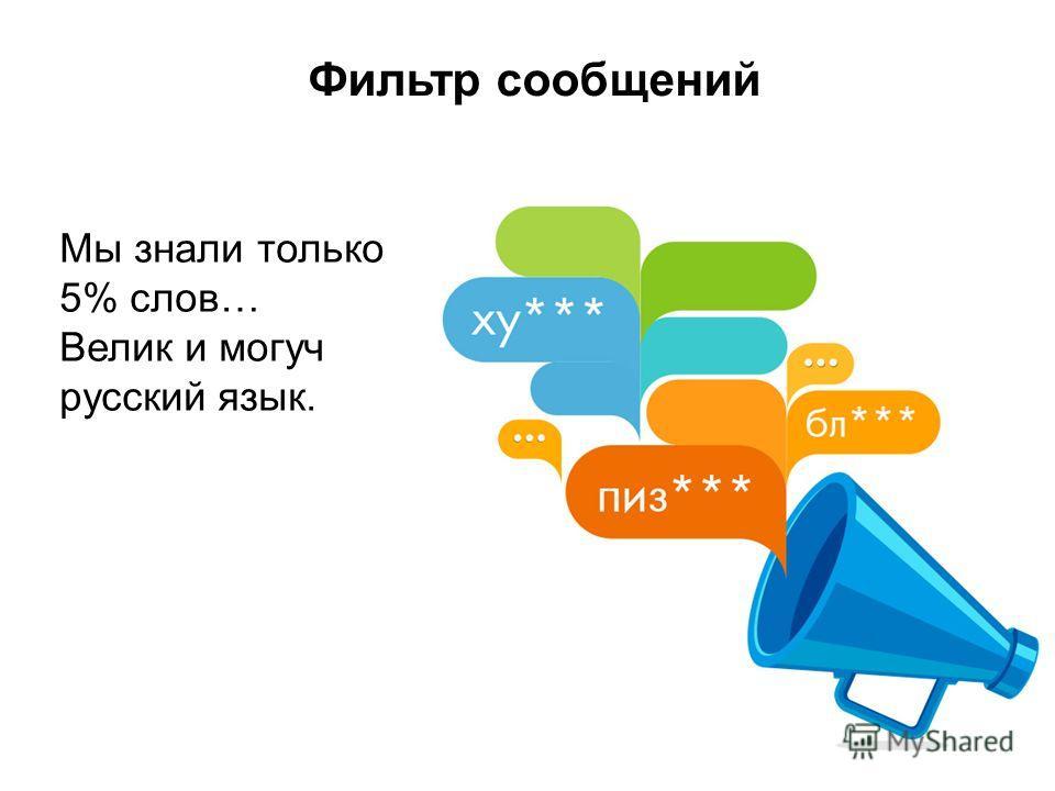 Фильтр сообщений Мы знали только 5% слов… Велик и могуч русский язык.