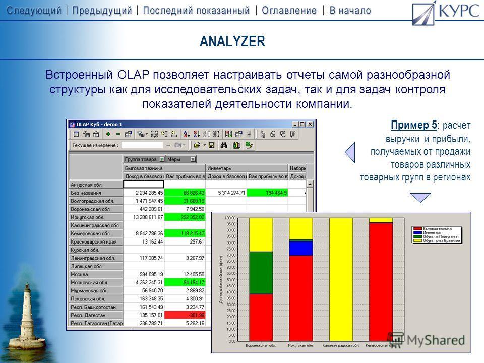 На первом этапе формируется аналитическое хранилище данных. Пример 3 : так выглядит структура «Таблицы фактов» для накопления данных о продажах компании Пример 4 : так выглядит запрос, с помощью которого осуществляется передача данных в «Таблицу факт