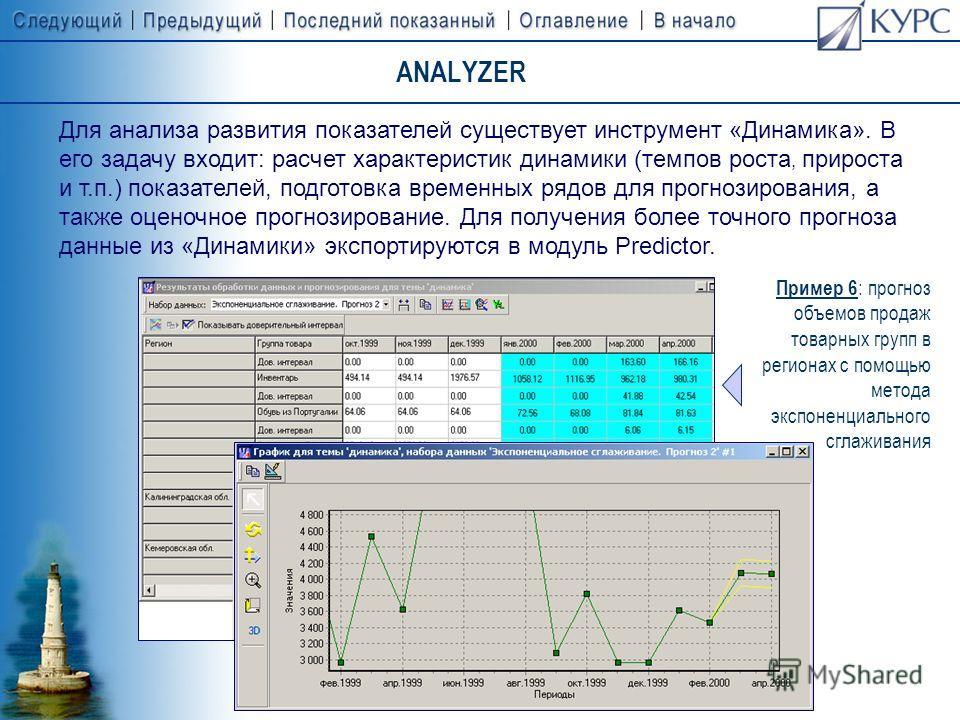 ANALYZER Пример 5 : расчет выручки и прибыли, получаемых от продажи товаров различных товарных групп в регионах Встроенный OLAP позволяет настраивать отчеты самой разнообразной структуры как для исследовательских задач, так и для задач контроля показ