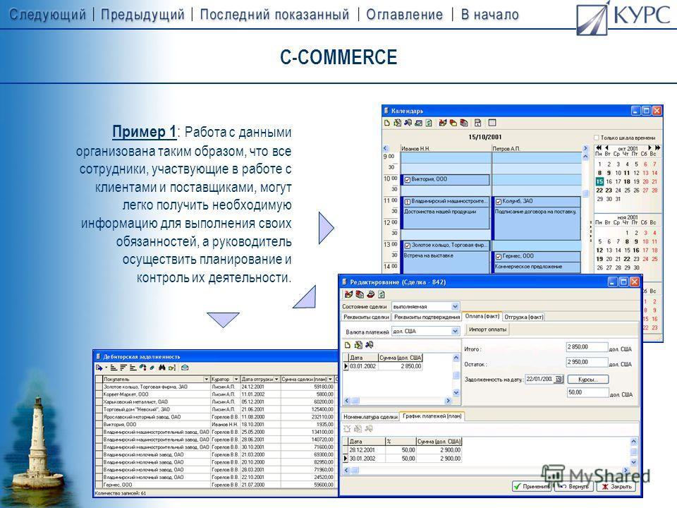 C-COMMERCE Быстрый доступ к полной информации о клиенте и истории работы с ним Отслеживание выполнения взаимных обязательств участниками сделки Планирование и контроль действий сотрудников, участвующих в работе с клиентами и поставщиками Сбор и накоп