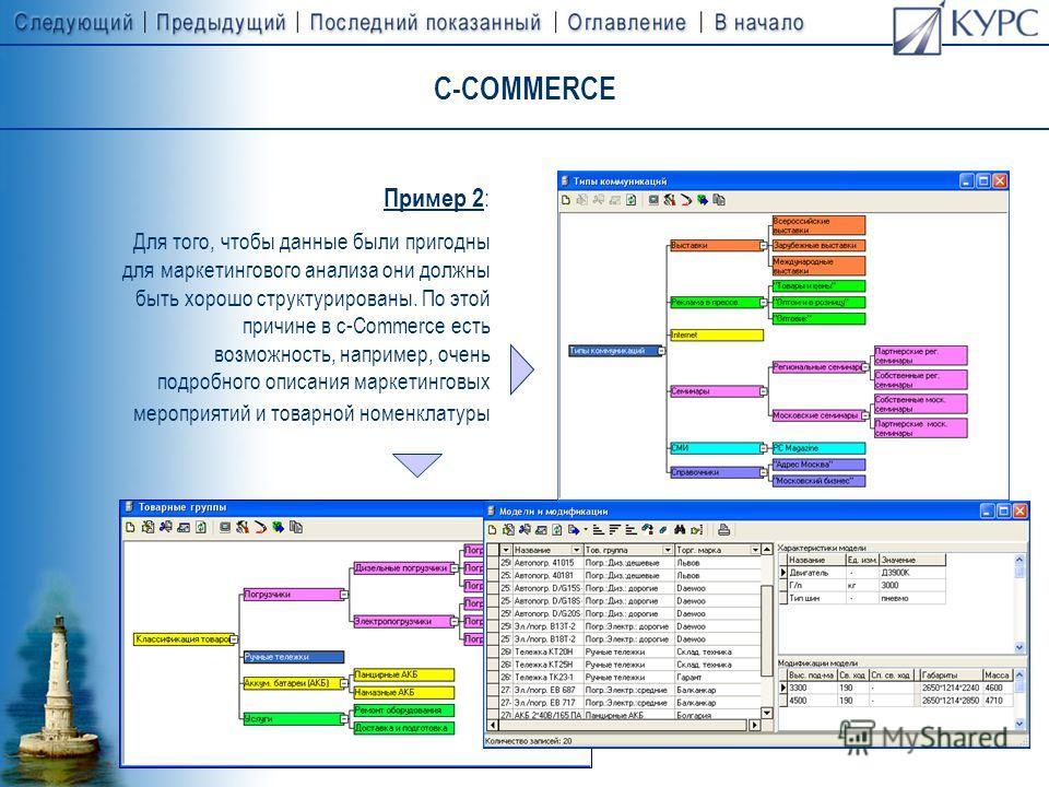 C-COMMERCE Пример 1 : Работа с данными организована таким образом, что все сотрудники, участвующие в работе с клиентами и поставщиками, могут легко получить необходимую информацию для выполнения своих обязанностей, а руководитель осуществить планиров