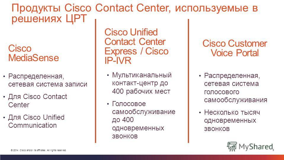6 © 2014 Cisco and/or its affiliates. All rights reserved. Распределенная, сетевая система записи Для Cisco Contact Center Для Cisco Unified Communication Мультиканальный контакт-центр до 400 рабочих мест Голосовое самообслуживание до 400 одновременн