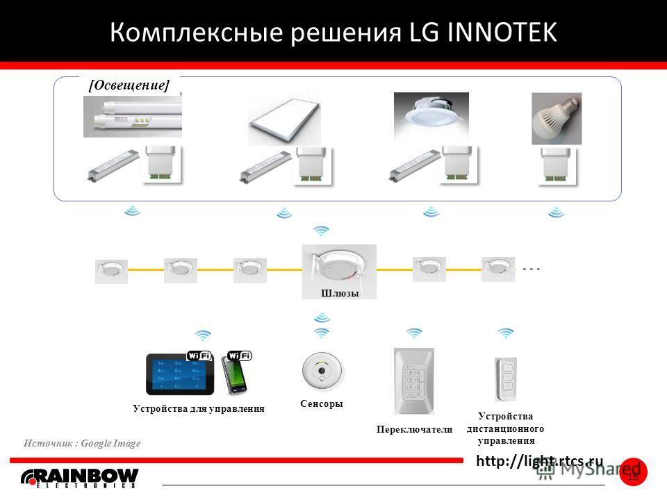 18 http://light.rtcs.ru 18 Комплексные решения LG INNOTEK Переключатели Устройства для управления Устройства дистанционного управления Сенсоры Источник : Google Image Шлюзы [Освещение]