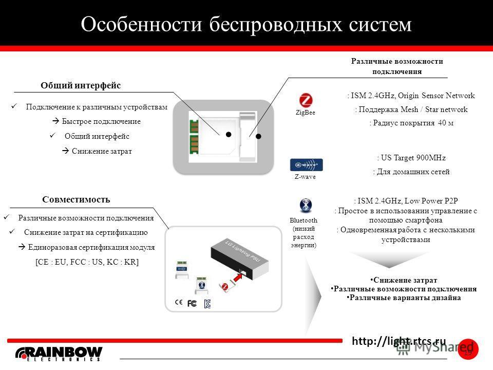 19 http://light.rtcs.ru 19 Особенности беспроводных систем Общий интерфейс Различные возможности подключения Подключение к различным устройствам Быстрое подключение Общий интерфейс Снижение затрат : US Target 900MHz : Для домашних сетей : ISM 2.4GHz,