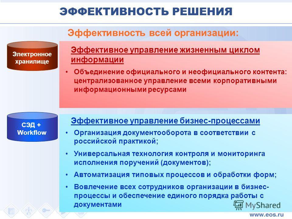 Организация документооборота в соответствии с российской практикой; Универсальная технология контроля и мониторинга исполнения поручений (документов); Автоматизация типовых процессов и обработки форм; Вовлечение всех сотрудников организации в бизнес-