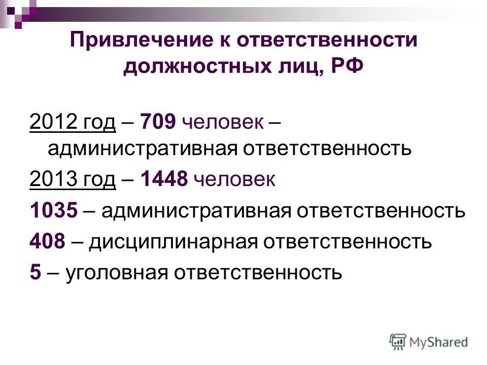 Привлечение к ответственности должностных лиц, РФ 2012 год – 709 человек – административная ответственность 2013 год – 1448 человек 1035 – административная ответственность 408 – дисциплинарная ответственность 5 – уголовная ответственность