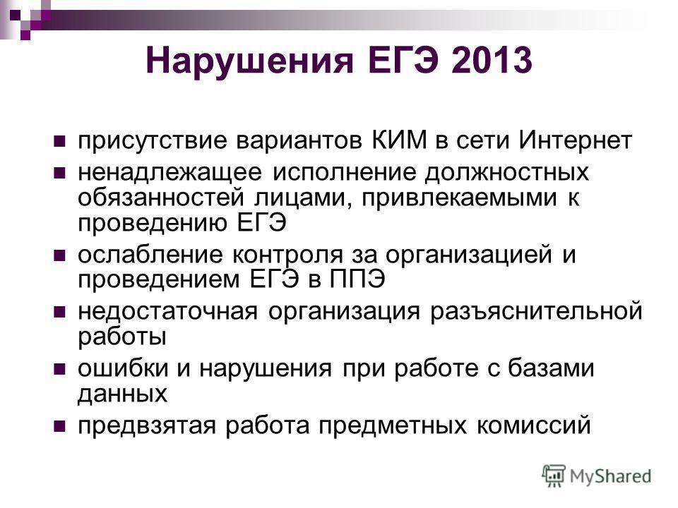 Нарушения ЕГЭ 2013 присутствие вариантов КИМ в сети Интернет ненадлежащее исполнение должностных обязанностей лицами, привлекаемыми к проведению ЕГЭ ослабление контроля за организацией и проведением ЕГЭ в ППЭ недостаточная организация разъяснительной