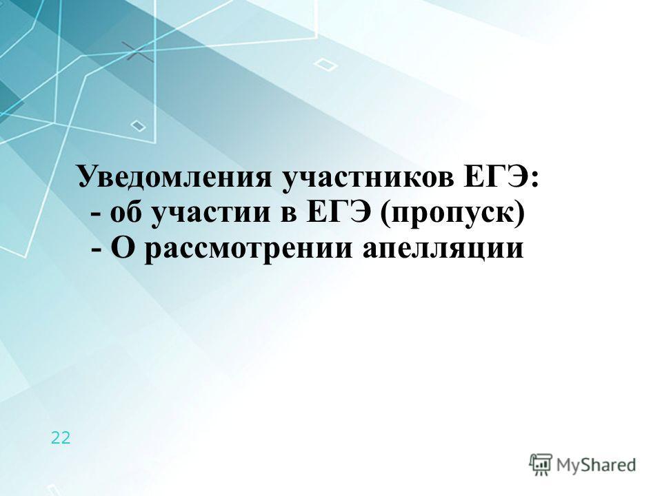 22 Уведомления участников ЕГЭ: - об участии в ЕГЭ (пропуск) - О рассмотрении апелляции