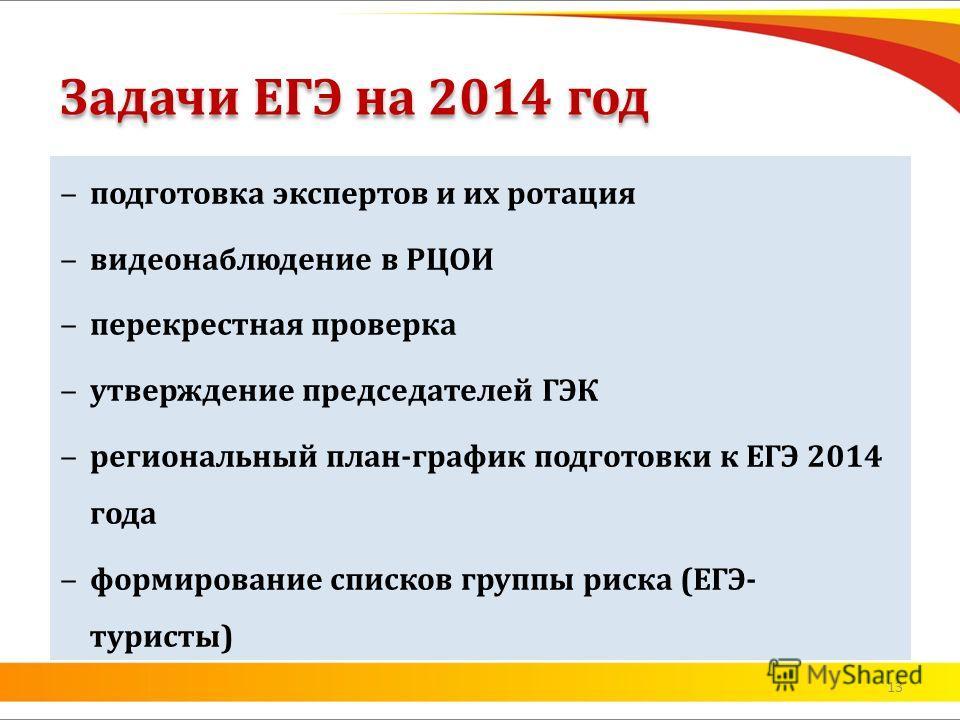 подготовка экспертов и их ротация видеонаблюдение в РЦОИ перекрестная проверка утверждение председателей ГЭК региональный план-график подготовки к ЕГЭ 2014 года формирование списков группы риска (ЕГЭ- туристы) Задачи ЕГЭ на 2014 год 13