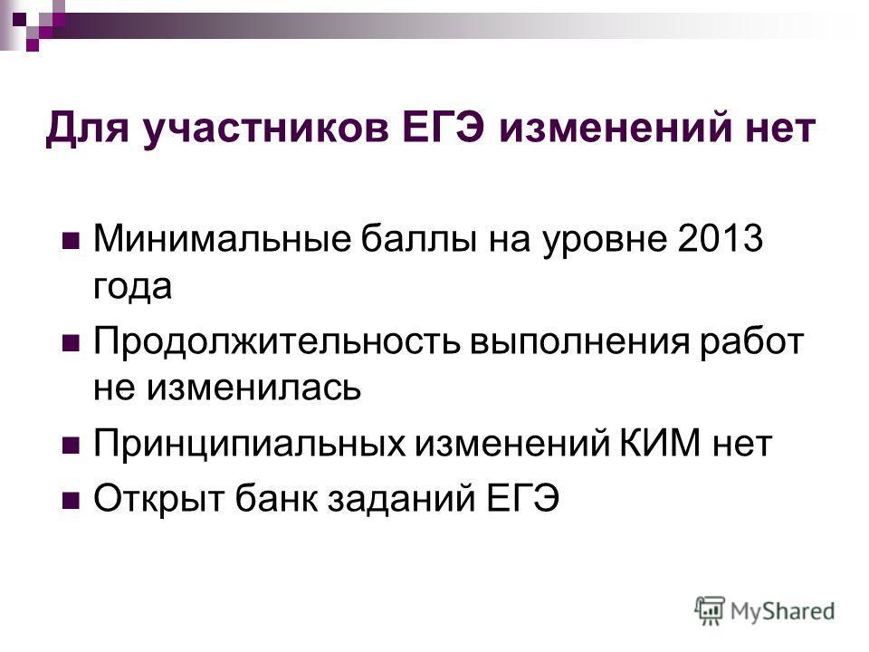 Для участников ЕГЭ изменений нет Минимальные баллы на уровне 2013 года Продолжительность выполнения работ не изменилась Принципиальных изменений КИМ нет Открыт банк заданий ЕГЭ