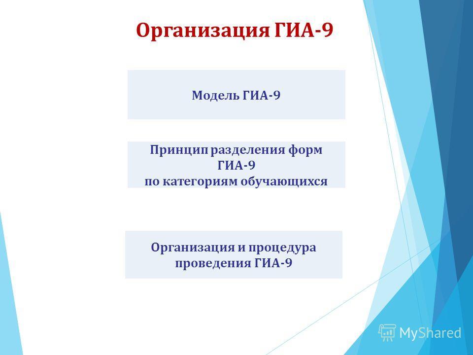 Организация ГИА-9 3 Модель ГИА-9 Принцип разделения форм ГИА-9 по категориям обучающихся Организация и процедура проведения ГИА-9