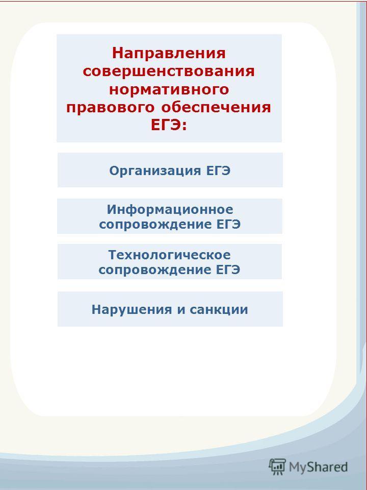 Направления совершенствования нормативного правового обеспечения ЕГЭ: 7 Информационное сопровождение ЕГЭ Технологическое сопровождение ЕГЭ Организация ЕГЭ Нарушения и санкции