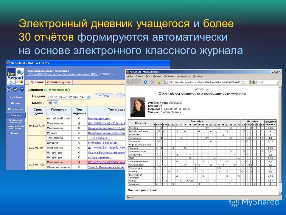 Электронный дневник учащегося и более 30 отчётов формируются автоматически на основе электронного классного журнала