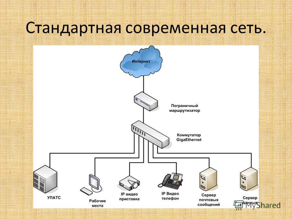 Стандартная современная сеть.
