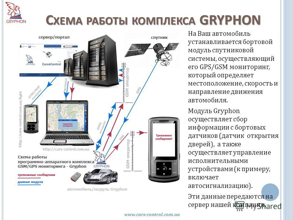 С ХЕМА РАБОТЫ КОМПЛЕКСА GRYPHON www.cars-control.com.ua На Ваш автомобиль устанавливается бортовой модуль спутниковой системы, осуществляющий его GPS/GSM мониторинг, который определяет местоположение, скорость и направление движения автомобиля. Модул