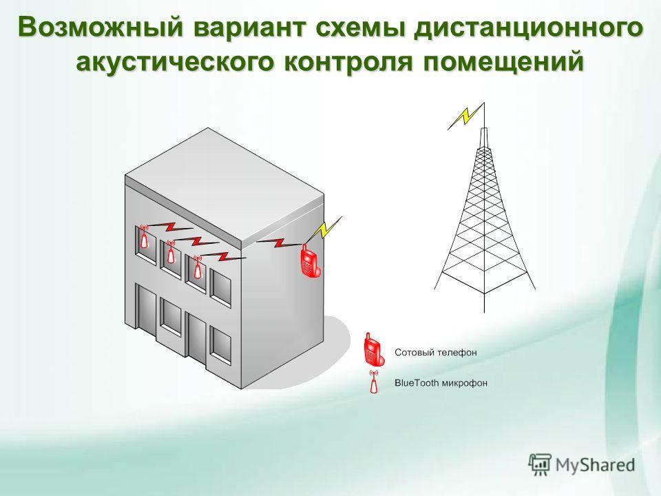 Возможный вариант схемы дистанционного акустического контроля помещений
