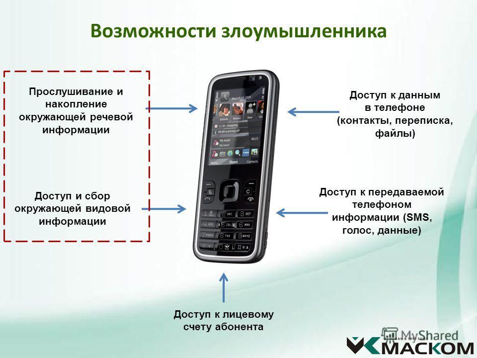 Возможности злоумышленника Прослушивание и накопление окружающей речевой информации Доступ и сбор окружающей видовой информации Доступ к данным в телефоне (контакты, переписка, файлы) Доступ к передаваемой телефоном информации (SMS, голос, данные) До