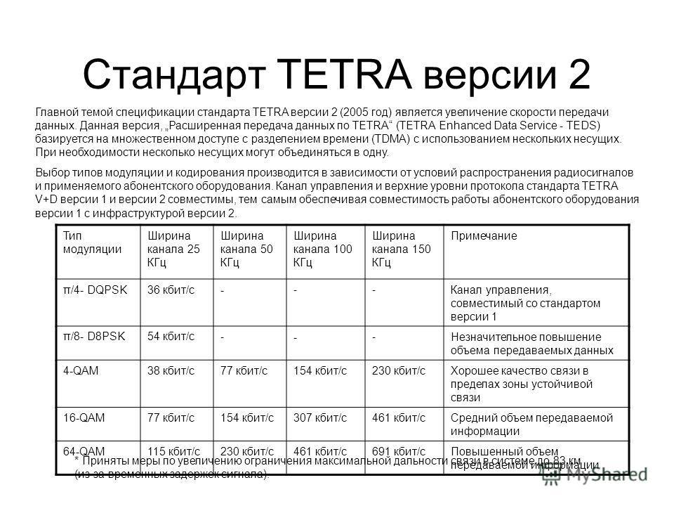 Стандарт TETRA версии 2 Главной темой спецификации стандарта TETRA версии 2 (2005 год) является увеличение скорости передачи данных. Данная версия, Расширенная передача данных по TETRA (TETRA Enhanced Data Service - TEDS) базируется на множественном