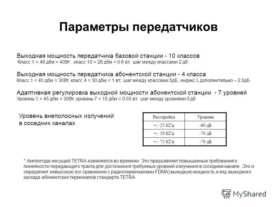 Параметры передатчиков Выходная мощность передатчика базовой станции - 10 классов Класс 1 = 46 дбм = 40Вт, класс 10 = 28 дбм = 0.6 вт, шаг между классами 2 дб Выходная мощность передатчика абонентской станции - 4 класса Класс 1 = 45 дбм = 30Вт, класс