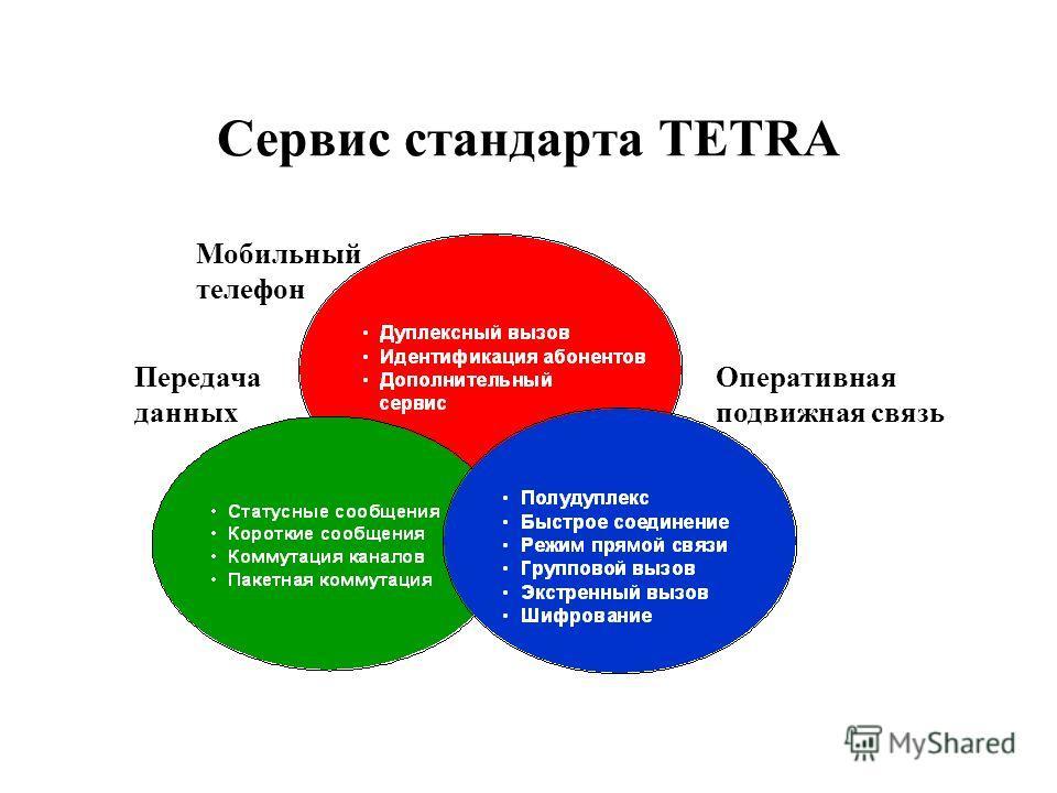 Передача данных Оперативная подвижная связь Мобильный телефон Сервис стандарта TETRA