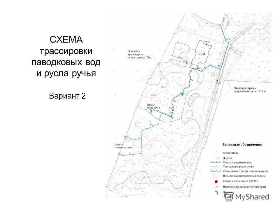 СХЕМА трассировки паводковых вод и русла ручья Вариант 2
