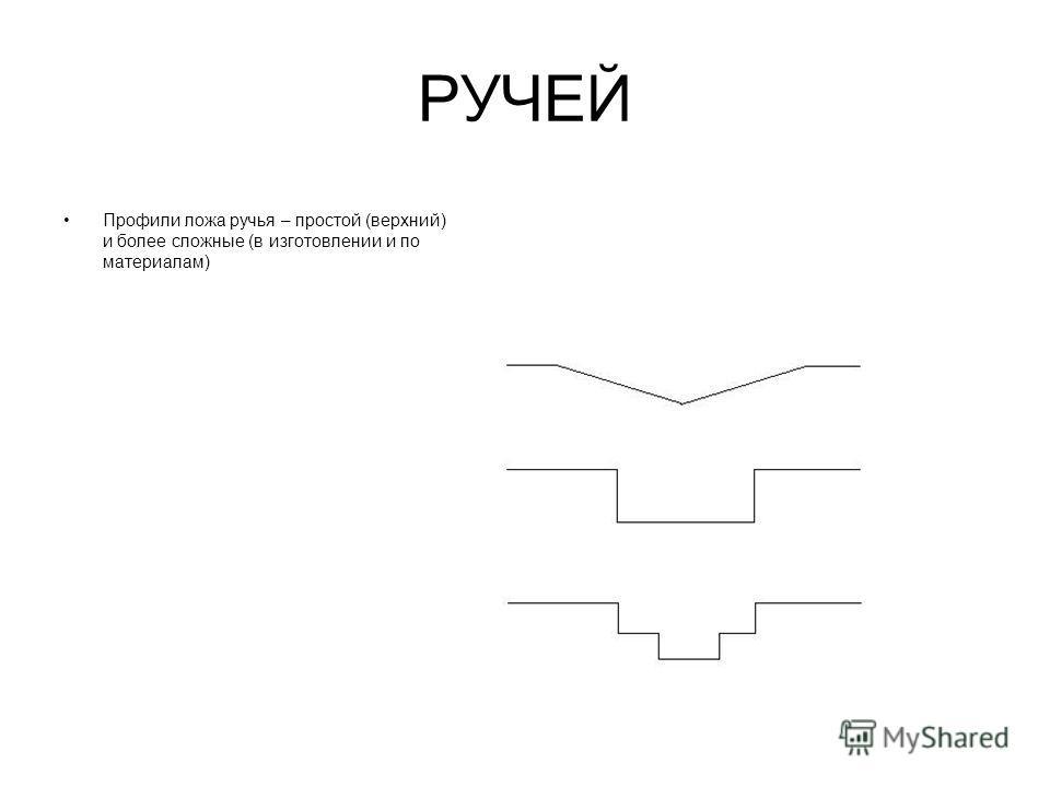 РУЧЕЙ Профили ложа ручья – простой (верхний) и более сложные (в изготовлении и по материалам)