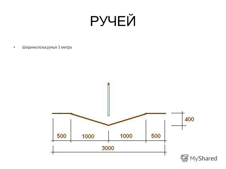 РУЧЕЙ Ширина ложа ручья 3 метра.