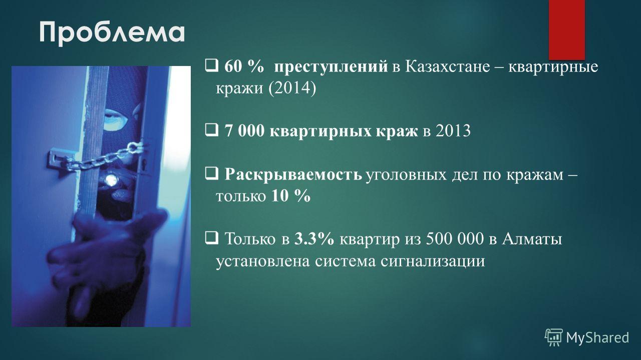 Проблема 60 % преступлений в Казахстане – квартирные кражи (2014) 7 000 квартирных краж в 2013 Раскрываемость уголовных дел по кражам – только 10 % Только в 3.3% квартир из 500 000 в Алматы установлена система сигнализации