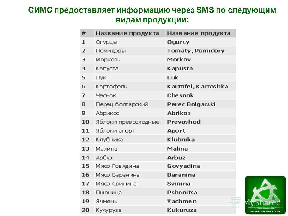 СИМС предоставляет информацию через SMS по следующим видам продукции: