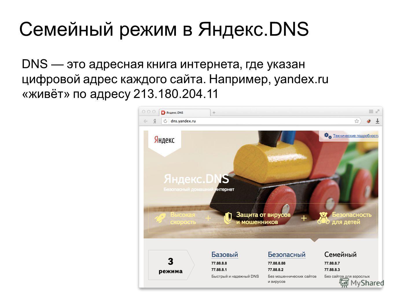 Семейный режим в Яндекс.DNS 41 DNS это адресная книга интернета, где указан цифровой адрес каждого сайта. Например, yandex.ru «живёт» по адресу 213.180.204.11