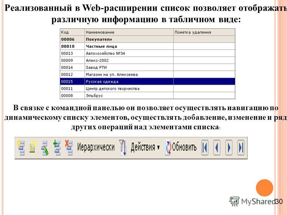 Реализованный в Web-расширении список позволяет отображать различную информацию в табличном виде: В связке с командной панелью он позволяет осуществлять навигацию по динамическому списку элементов, осуществлять добавление, изменение и ряд других опер