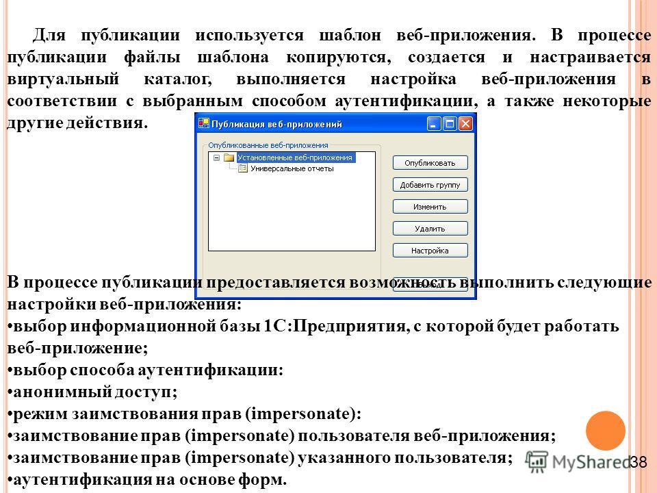 Для публикации используется шаблон веб-приложения. В процессе публикации файлы шаблона копируются, создается и настраивается виртуальный каталог, выполняется настройка веб-приложения в соответствии с выбранным способом аутентификации, а также некотор